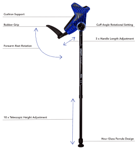 smartcrutch visual showing features