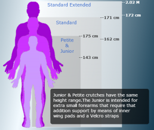 selecting your height for smartcrutch